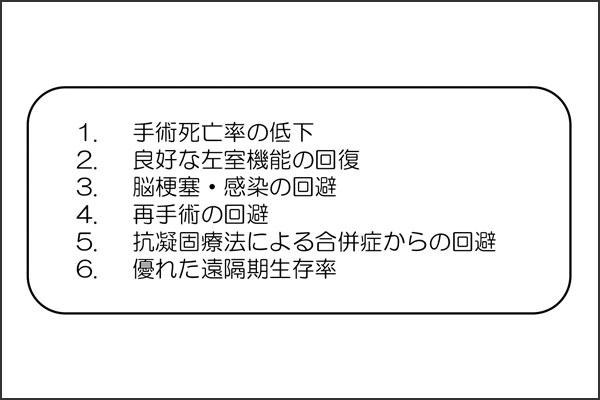 25_mitralregurgitation1_06