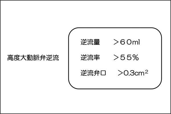 27_aorticregurgitation_04