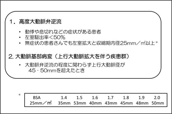 27_aorticregurgitation_06