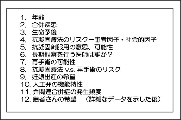 27_aorticregurgitation_11
