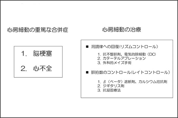 281_atrialfibrillation-maze_02